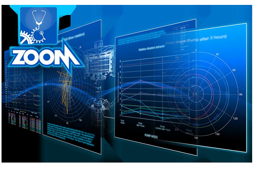 Suite de Software ZOOM