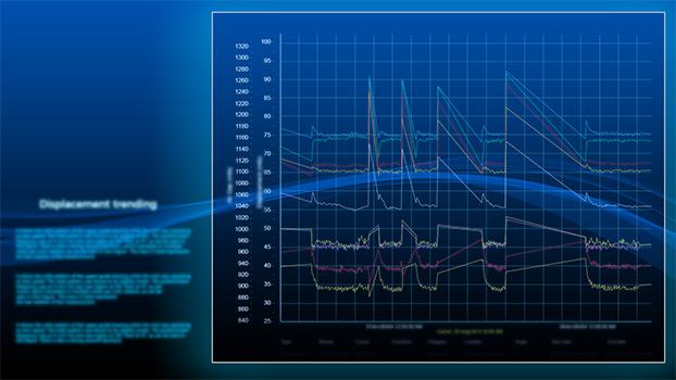 Suite de Software ZOOM Screen B